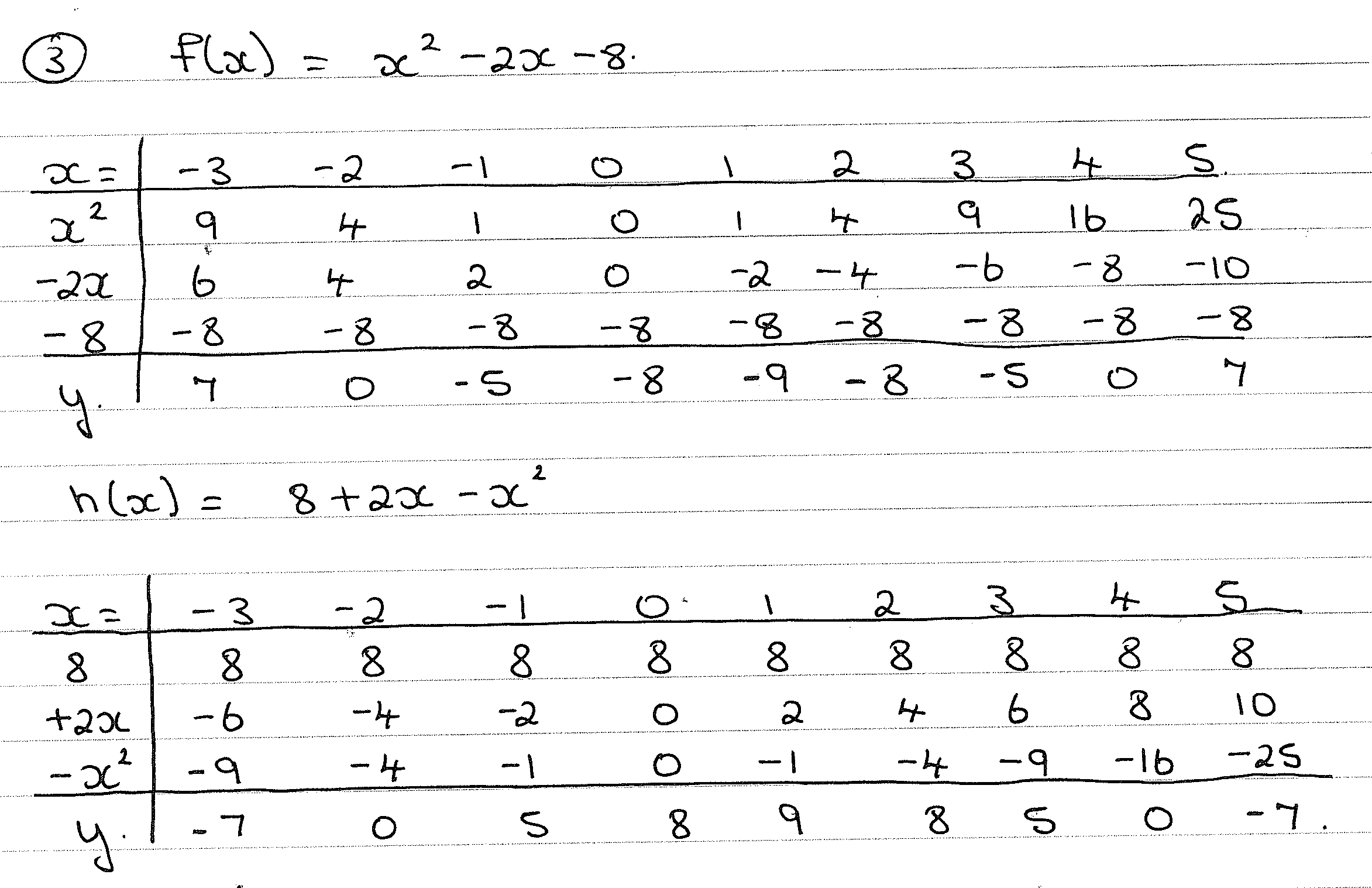Maths Video Lesson 5 Revision eNotes Worksheet and