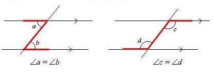 GCSE Mathematics – Revision Notes Topic 'Geometry and Algebra